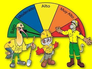 Indice de peligro de incendios - En el fondo se puede observar el índice de peligro de incendios y delante, 3 de las mascotas de las