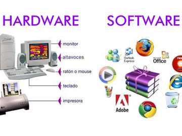 Hardware and software - arrange parts as appropriate for input / output peripherals and software
