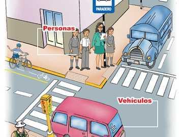 Circolazione stradale - Elementi di traffico stradale