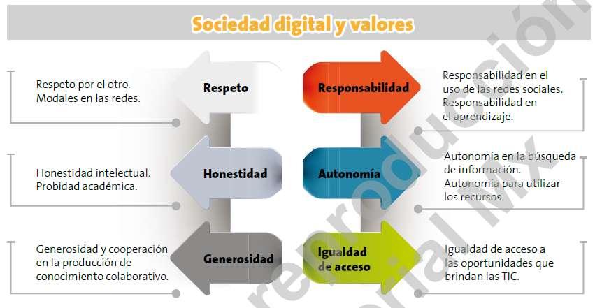Дигитално общество и ценности - Сглобете следния пъзел, след което копирайте схемата в бележника си (7×4)