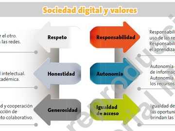 Społeczeństwo cyfrowe i wartości - Złóż następującą łamigłówkę, a następnie skopiuj diagram do notatnika.