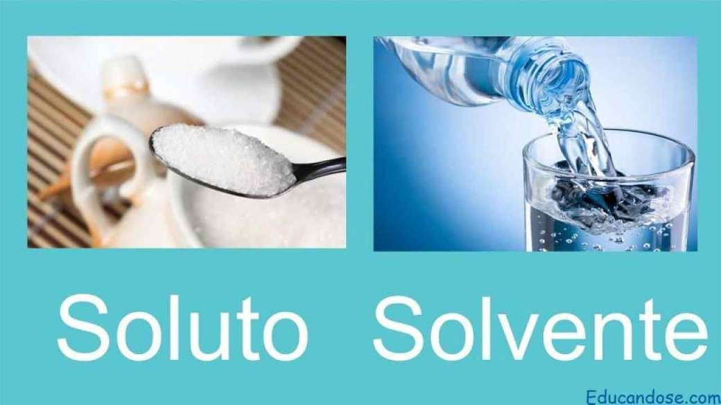 CHEMICAL SOLUTION - SOLUTE AND SOLVENT OF CHEMICAL SOLUTIONS (8×5)