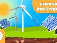 Typer av förnybara energier
