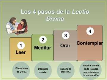 lectio Divina - Kroki do lectio divina