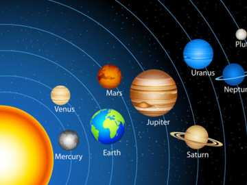 SOLAR SYSTEM - THE SUN AND ITS PLANETS