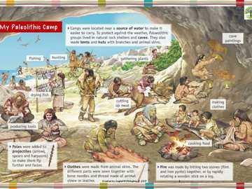 L'ÂGE PALÉOLITHIQUE - L'âge paléolithique était une période où les humains étaient des nomades.