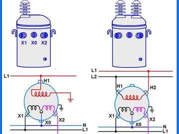 TRANSFORMATOR - Transformatory elektryczne