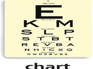 c steht für Diagramm - lmnopqrstuvwxyzlmnop