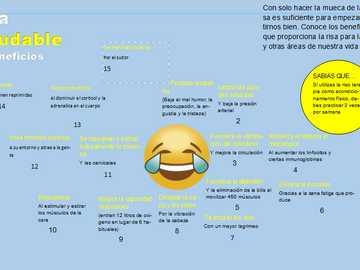 Hispánský smích - zdravý smích vysoká škola hispánský argentinské výhody