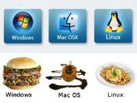 Operating systems - Comparison of Computer Operating Systems with food dishes
