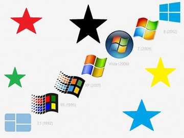 Windows evolution - Evolution of the Windows logo over the years