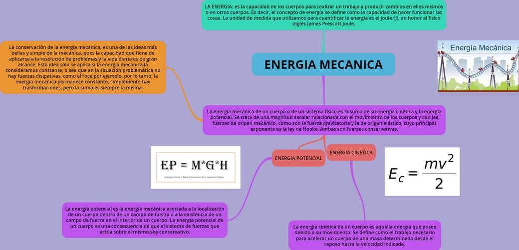 ENERGIE MECANICĂ - Harta mentală a energiei mecanice (10×5)