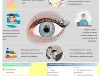 Îngrijirea ochilor-