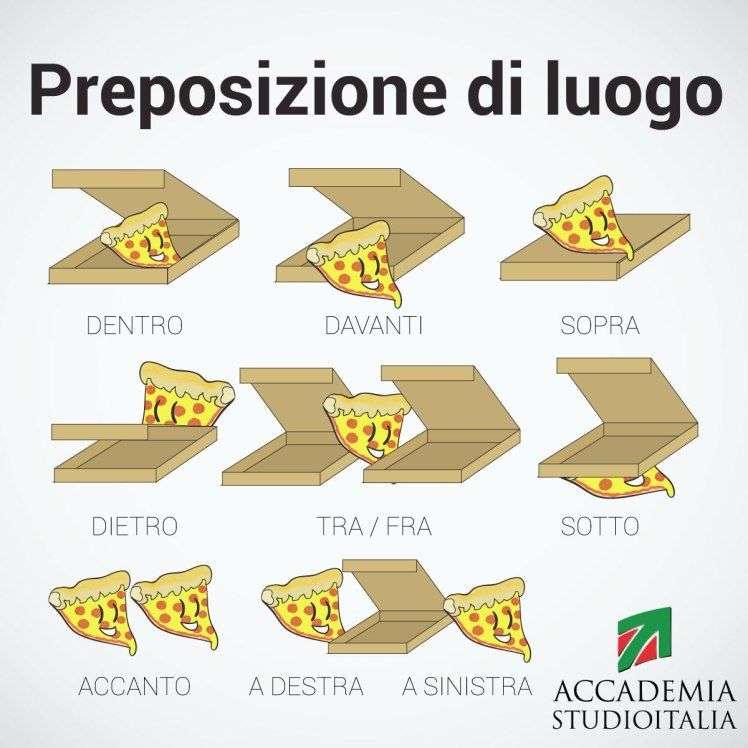 LA LEZIONI DI OGGI - I will identify which is the theme of the oggi (9×9)