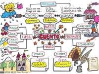 Η ιστορία - Όλες οι πληροφορίες που σχετίζονται με την ιστορία.