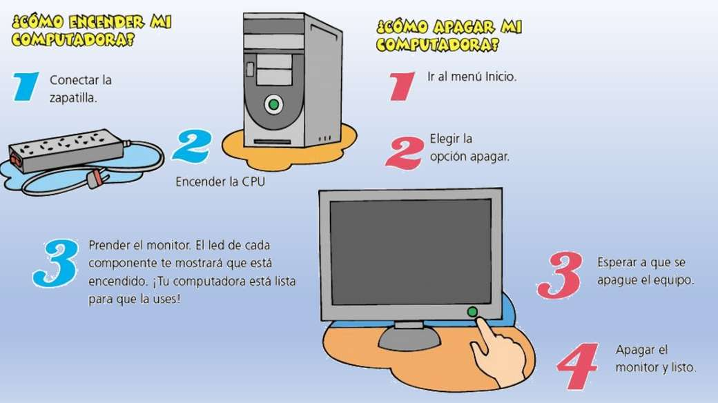 Включете и изключете компютъра (8×5)