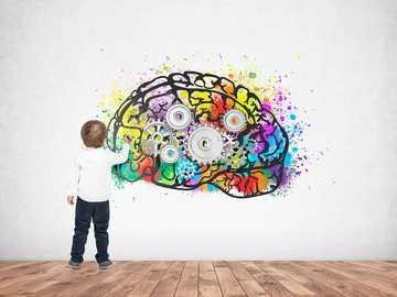 Die Kreativität