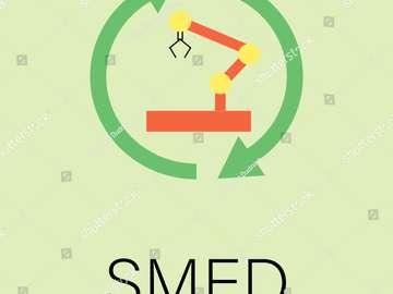 METODIKA SMED