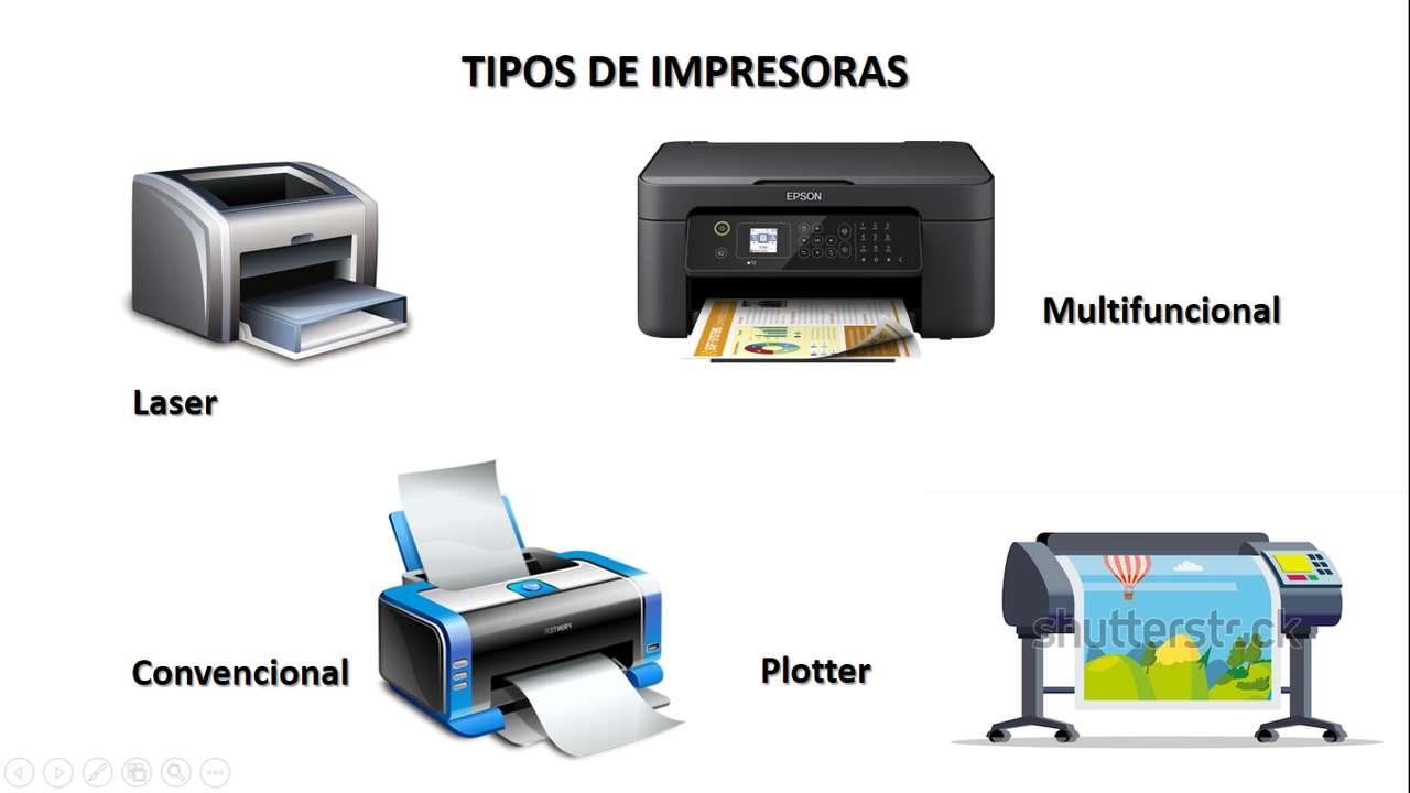 impresora - Tipos de Impresoras que podemos encontrar (8×5)