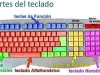 Keyboard Parts - Keyboard parts