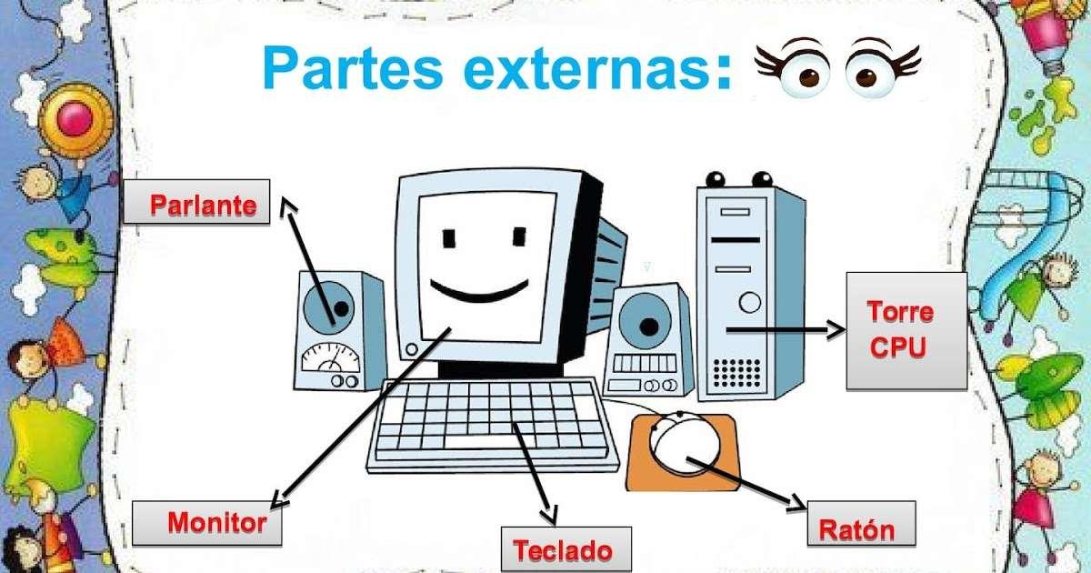 Dator - Datorn är ett mycket användbart verktyg (9×5)