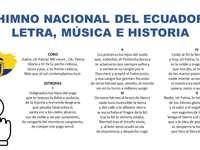 Himno Nacional del Ecuador - Actividad Interactiva