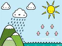 Water Cycle - This is the water cycle.
