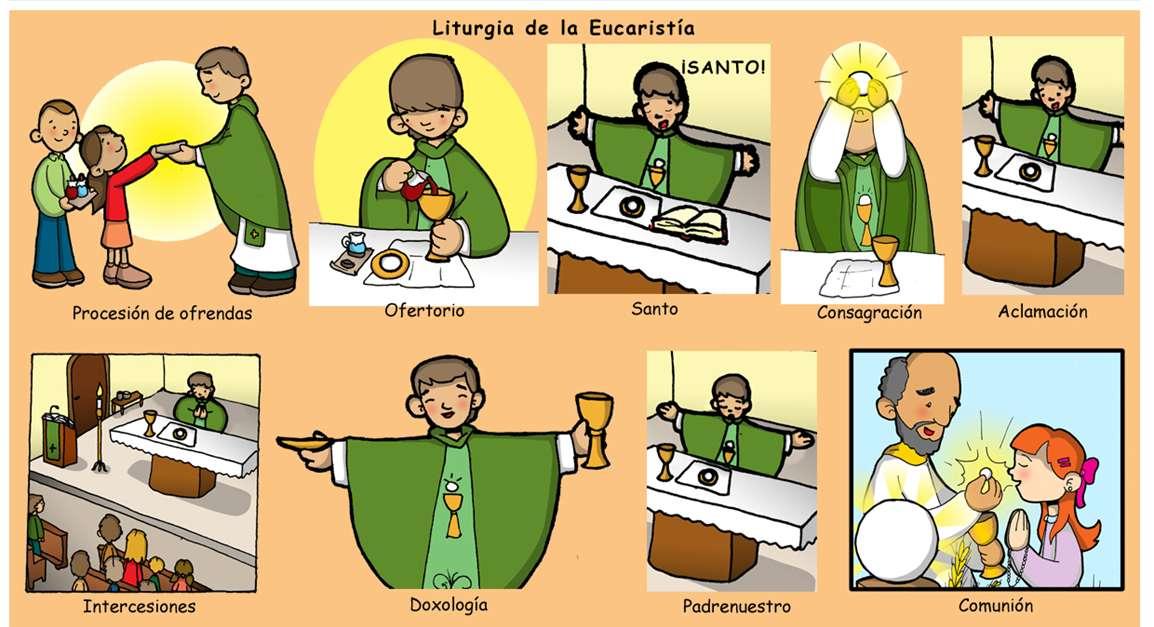 Liturgy of the Eucharist - Activities on the Liturgy of the Eucharist (9×5)