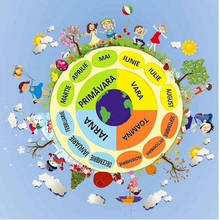 Le stagioni - Questa immagine mostra i mesi dell'anno e le stagioni (2×2)