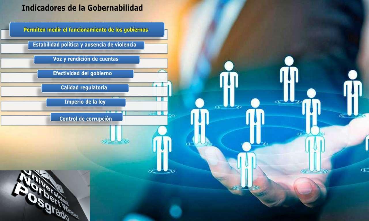 Индикатори за управление - Те позволяват да се измери функционирането на правителствата (10×6)