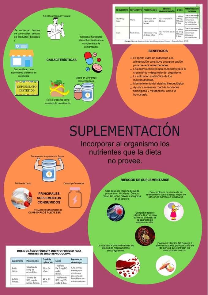 AANVULLING - bijdrage van aanvullende voedingsstoffen aan de voeding (vandaar de naam van supplementen of voedingssupplementen) om een goede gezondheid te behouden en om ziekten te voorkomen of te behandelen (6×9)