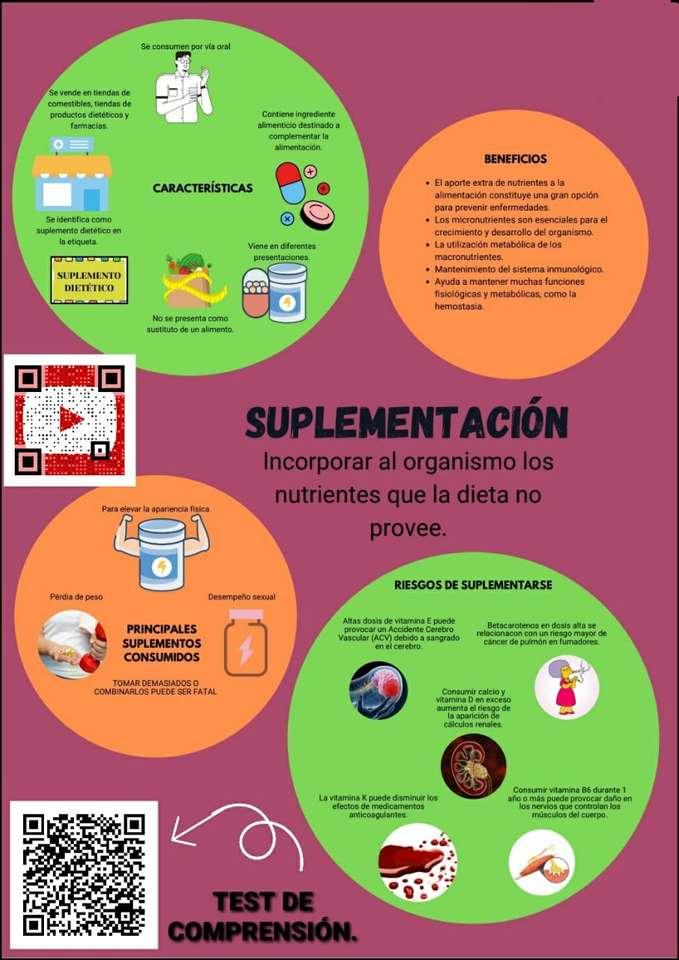 Ergänzung - Beitrag von ergänzenden Nährstoffen zur Ernährung (daher der Name von Nahrungsergänzungsmitteln oder Nahrungsergänzungsmitteln), um die Gesundheit zu erhalten sowie Krankheiten vorzubeugen oder z (6×9)
