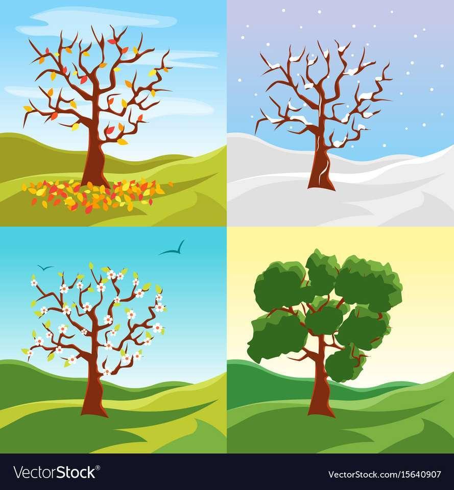 Die vier Jahreszeiten für Kinder