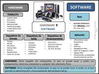 устройства за въвеждане и извеждане 2-ри основен