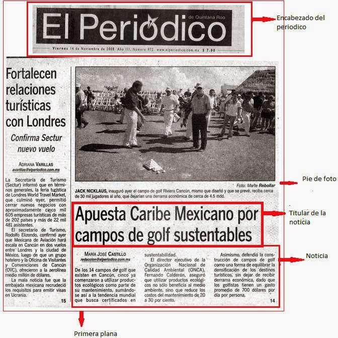 новините - частите на новина (11×11)