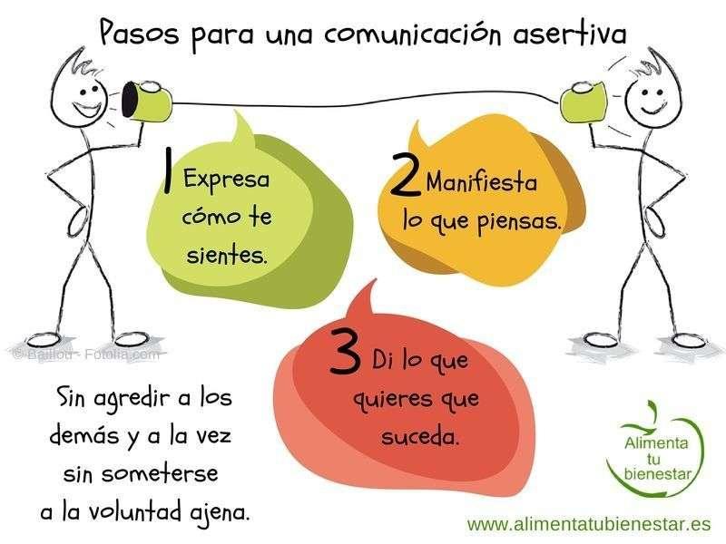 Asertivní komunikace (5×4)