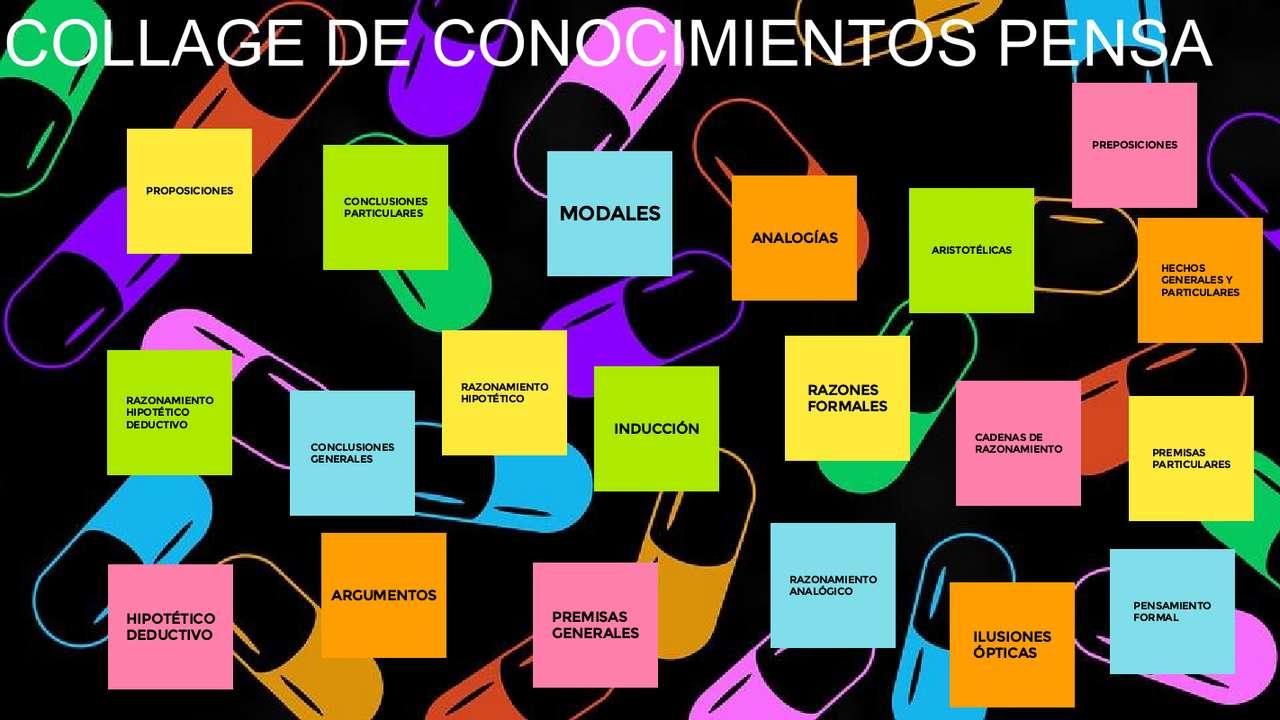 COLLAGE DE CONOCIMIENTOS PENSA 10 GABRIEL